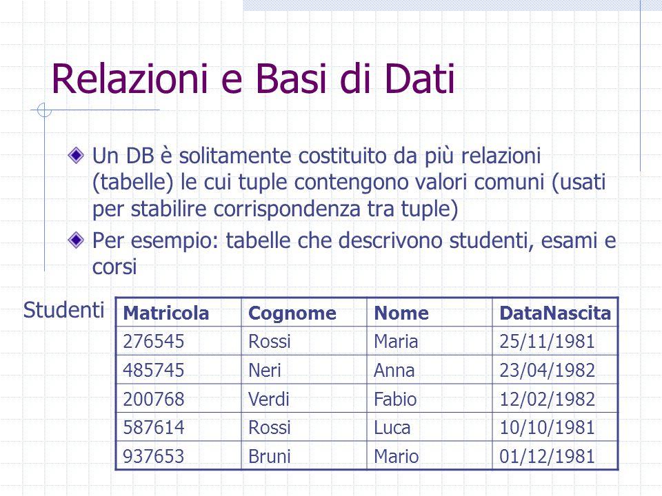 Relazioni e Basi di Dati Un DB è solitamente costituito da più relazioni (tabelle) le cui tuple contengono valori comuni (usati per stabilire corrispondenza tra tuple) Per esempio: tabelle che descrivono studenti, esami e corsi MatricolaCognomeNomeDataNascita 276545RossiMaria25/11/1981 485745NeriAnna23/04/1982 200768VerdiFabio12/02/1982 587614RossiLuca10/10/1981 937653BruniMario01/12/1981 Studenti