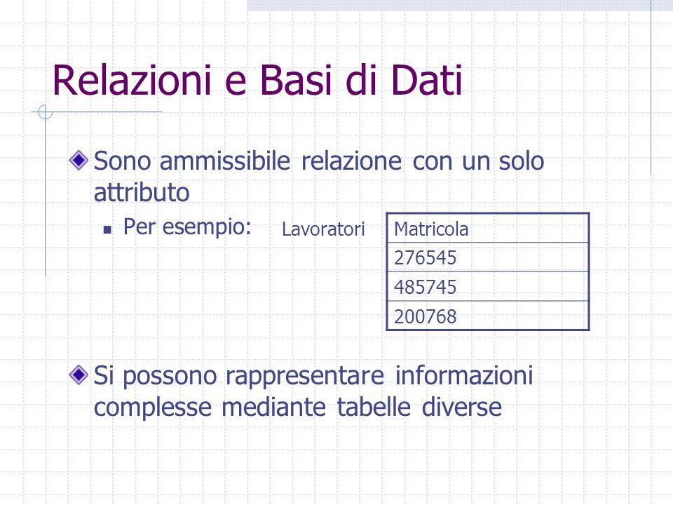 Relazioni e Basi di Dati Sono ammissibile relazione con un solo attributo Per esempio: Si possono rappresentare informazioni complesse mediante tabelle diverse Matricola 276545 485745 200768 Lavoratori