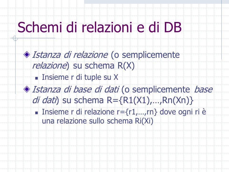 Schemi di relazioni e di DB Istanza di relazione (o semplicemente relazione) su schema R(X) Insieme r di tuple su X Istanza di base di dati (o semplicemente base di dati) su schema R={R1(X1),…,Rn(Xn)} Insieme r di relazione r={r1,…,rn} dove ogni ri è una relazione sullo schema Ri(Xi)