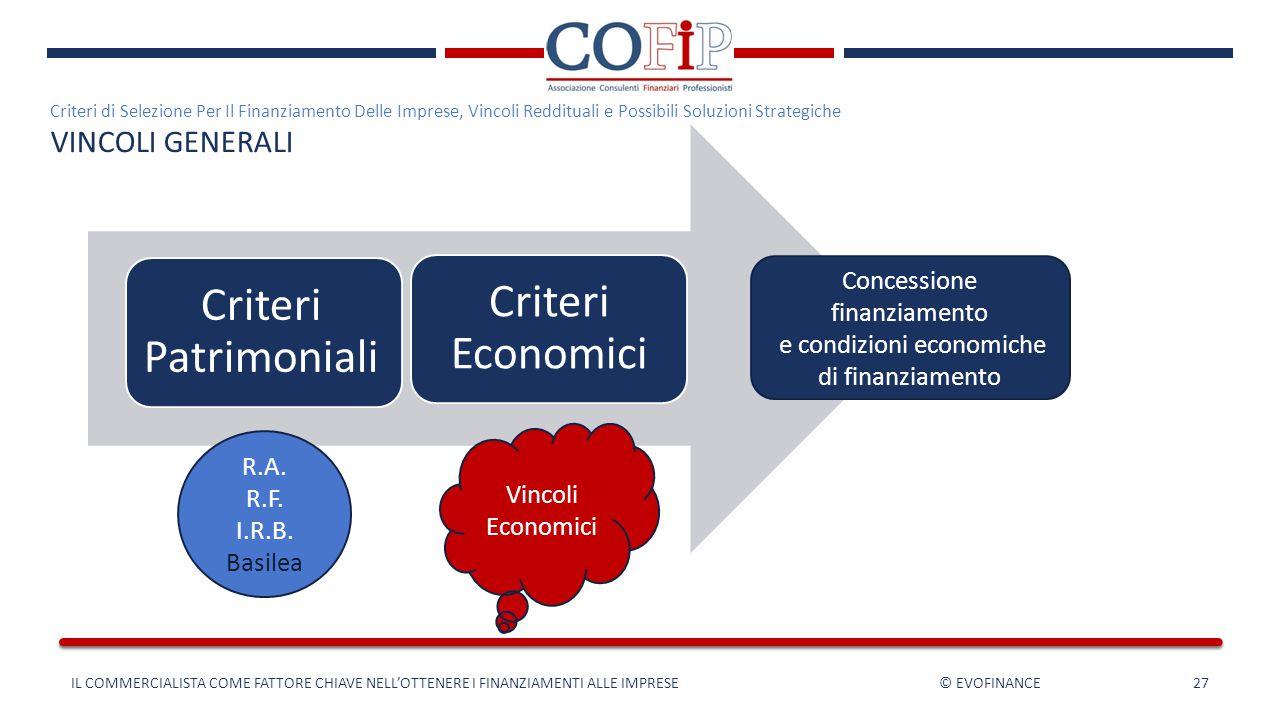 Criteri di Selezione Per Il Finanziamento Delle Imprese, Vincoli Reddituali e Possibili Soluzioni Strategiche VINCOLI GENERALI Criteri Patrimoniali Cr