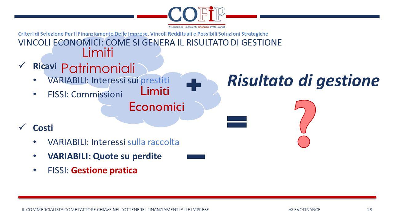 Limiti Economici VINCOLI ECONOMICI: COME SI GENERA IL RISULTATO DI GESTIONE Costi VARIABILI: Interessi sulla raccolta VARIABILI: Quote su perdite FISS