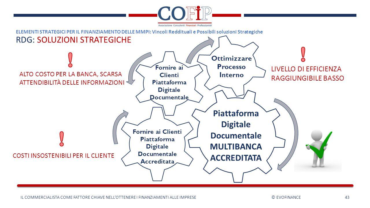 Fornire ai Clienti Piattaforma Digitale Documentale Ottimizzare Processo Interno RDG: SOLUZIONI STRATEGICHE Fornire ai Clienti Piattaforma Digitale Do