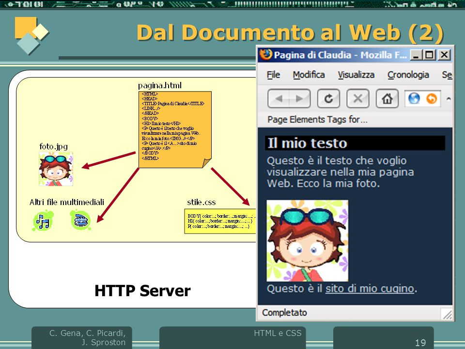 HTML e CSS C. Gena, C. Picardi, J. Sproston 19 HTTP Server Dal Documento al Web (2) Browser scarica visualizza