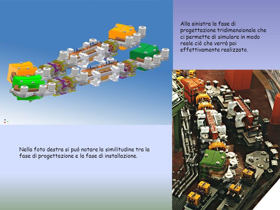 Alla sinistra la fase di progettazione tridimensionale che ci permette di simulare in modo reale ciò che verrà poi effettivamente realizzato.