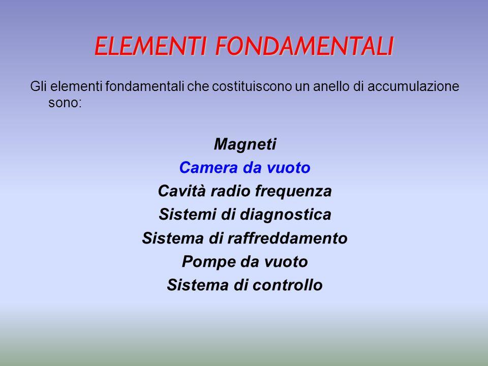 ELEMENTI FONDAMENTALI Gli elementi fondamentali che costituiscono un anello di accumulazione sono: Magneti Camera da vuoto Cavità radio frequenza Sistemi di diagnostica Sistema di raffreddamento Pompe da vuoto Sistema di controllo