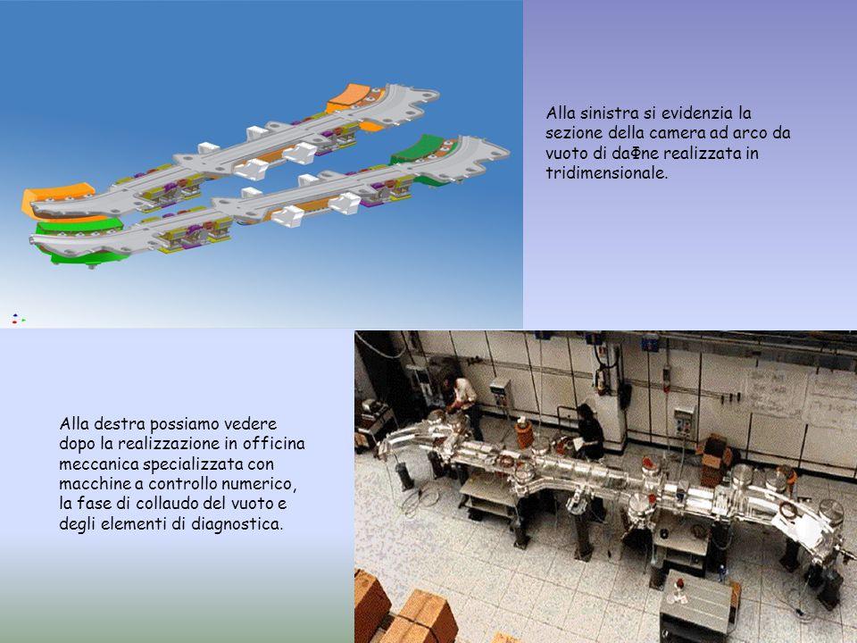 Alla sinistra si evidenzia la sezione della camera ad arco da vuoto di daΦne realizzata in tridimensionale.