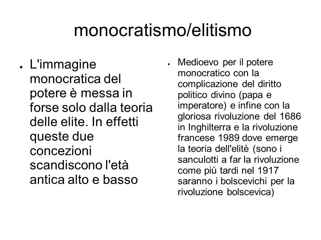 monocratismo/elitismo ● L immagine monocratica del potere è messa in forse solo dalla teoria delle elite.