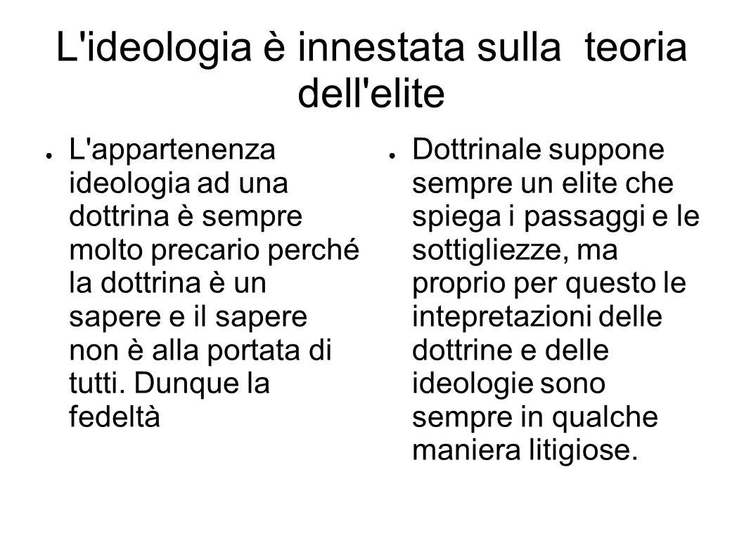L ideologia è innestata sulla teoria dell elite ● L appartenenza ideologia ad una dottrina è sempre molto precario perché la dottrina è un sapere e il sapere non è alla portata di tutti.