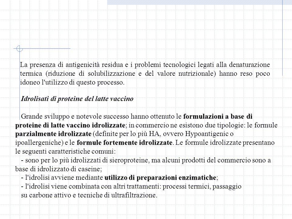 La presenza di antigenicità residua e i problemi tecnologici legati alla denaturazione termica (riduzione di solubilizzazione e del valore nutrizionale) hanno reso poco idoneo l utilizzo di questo processo.