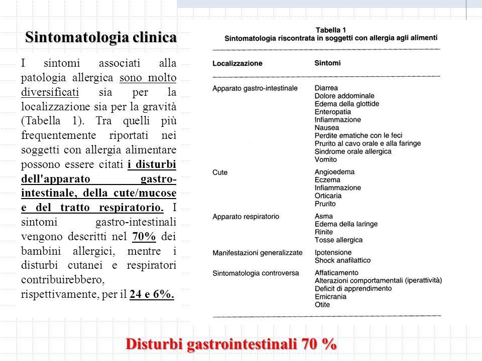 Sintomatologia clinica I sintomi associati alla patologia allergica sono molto diversificati sia per la localizzazione sia per la gravità (Tabella 1).