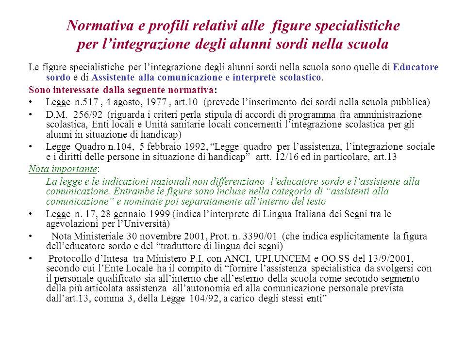 Normativa e profili relativi alle figure specialistiche per l'integrazione degli alunni sordi nella scuola Le figure specialistiche per l'integrazione