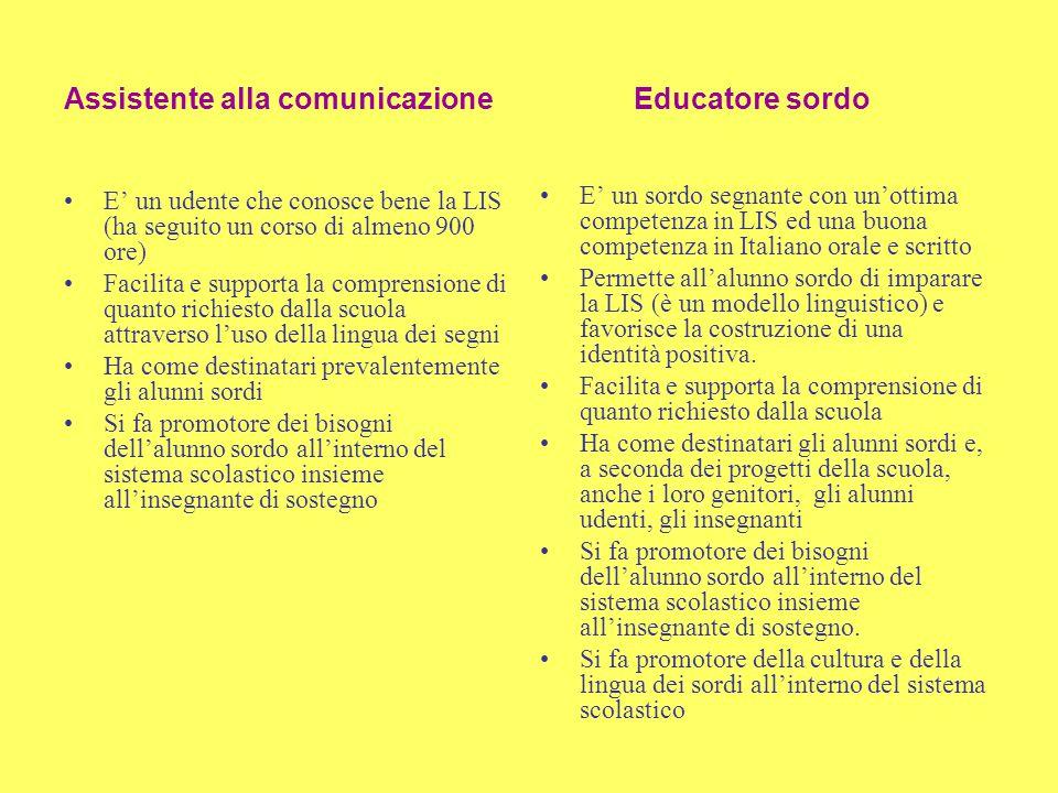 Assistente alla comunicazione Educatore sordo E' un udente che conosce bene la LIS (ha seguito un corso di almeno 900 ore) Facilita e supporta la comp