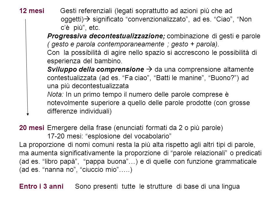 """12 mesi Gesti referenziali (legati soprattutto ad azioni più che ad oggetti)  significato """"convenzionalizzato"""", ad es. """"Ciao"""", """"Non c'è più"""", etc. Pr"""