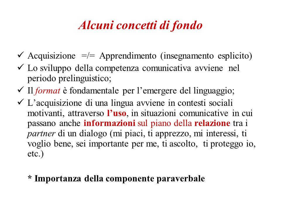 Alcuni concetti di fondo Acquisizione =/= Apprendimento (insegnamento esplicito) Lo sviluppo della competenza comunicativa avviene nel periodo preling