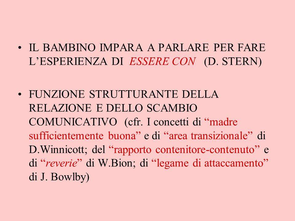 IL BAMBINO IMPARA A PARLARE PER FARE L'ESPERIENZA DI ESSERE CON (D. STERN) FUNZIONE STRUTTURANTE DELLA RELAZIONE E DELLO SCAMBIO COMUNICATIVO (cfr. I