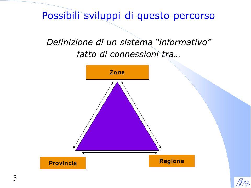 5 Possibili sviluppi di questo percorso Definizione di un sistema informativo fatto di connessioni tra… Provincia Regione Zone