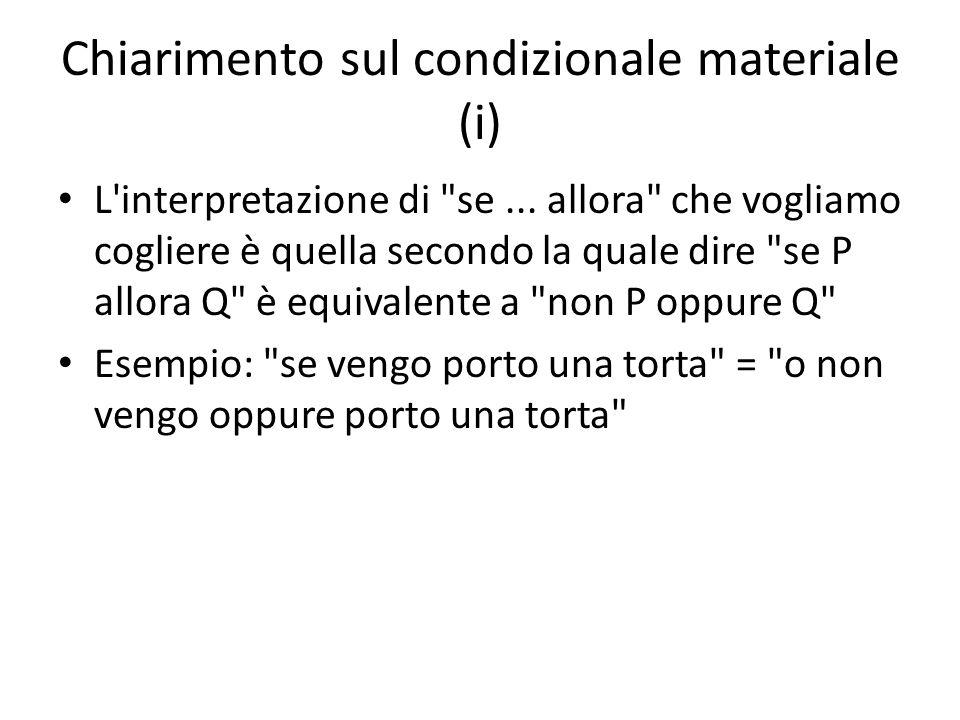 Chiarimento sul condizionale materiale (i) L interpretazione di se...