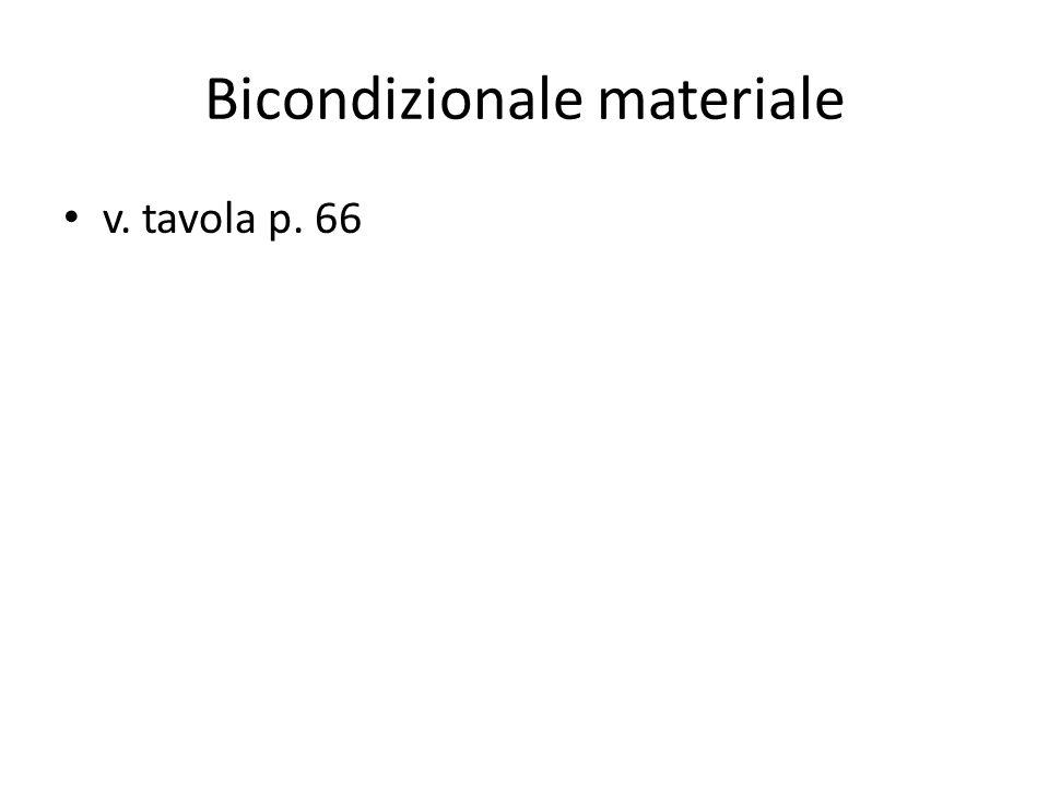 Bicondizionale materiale v. tavola p. 66