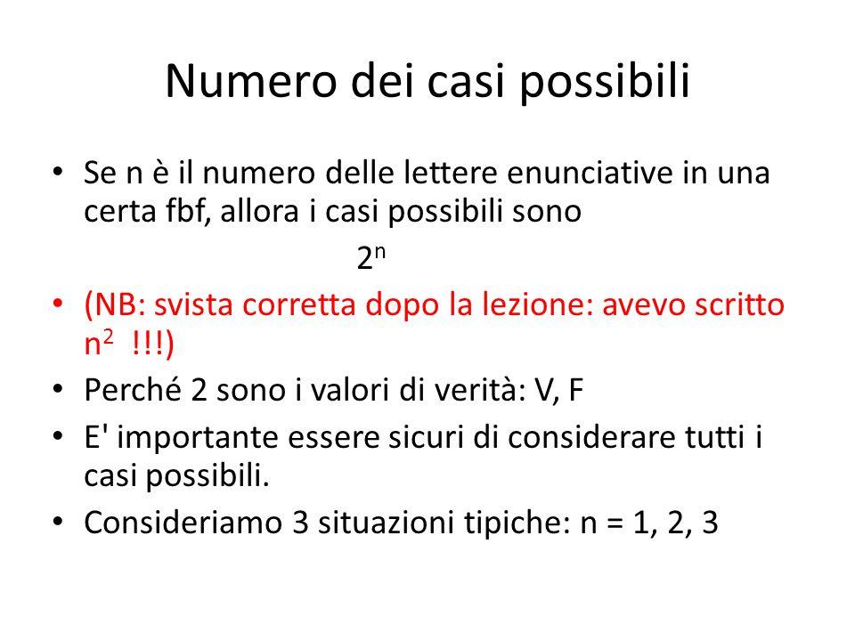 Numero dei casi possibili Se n è il numero delle lettere enunciative in una certa fbf, allora i casi possibili sono 2 n (NB: svista corretta dopo la l