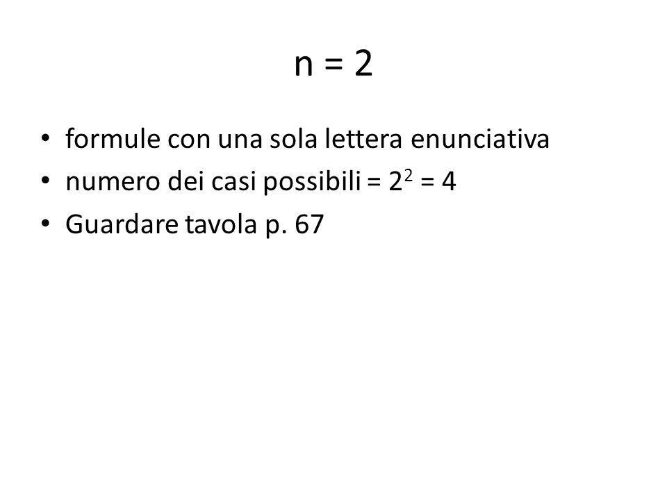 n = 2 formule con una sola lettera enunciativa numero dei casi possibili = 2 2 = 4 Guardare tavola p. 67