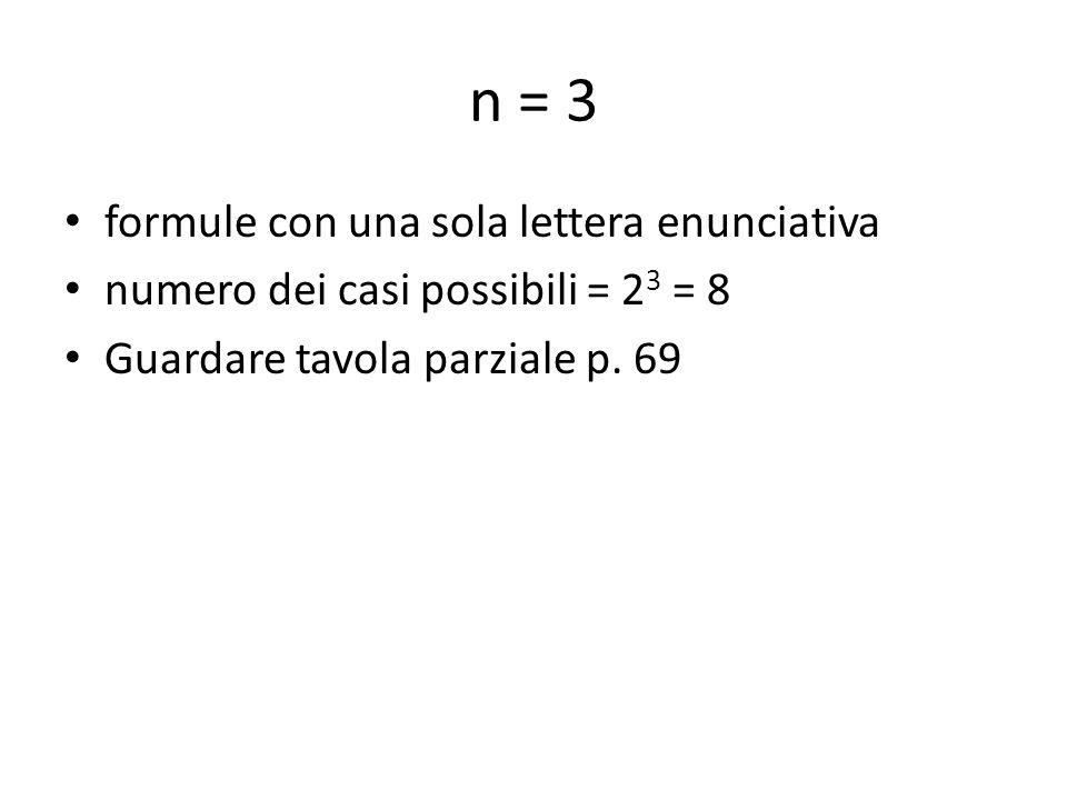 n = 3 formule con una sola lettera enunciativa numero dei casi possibili = 2 3 = 8 Guardare tavola parziale p.