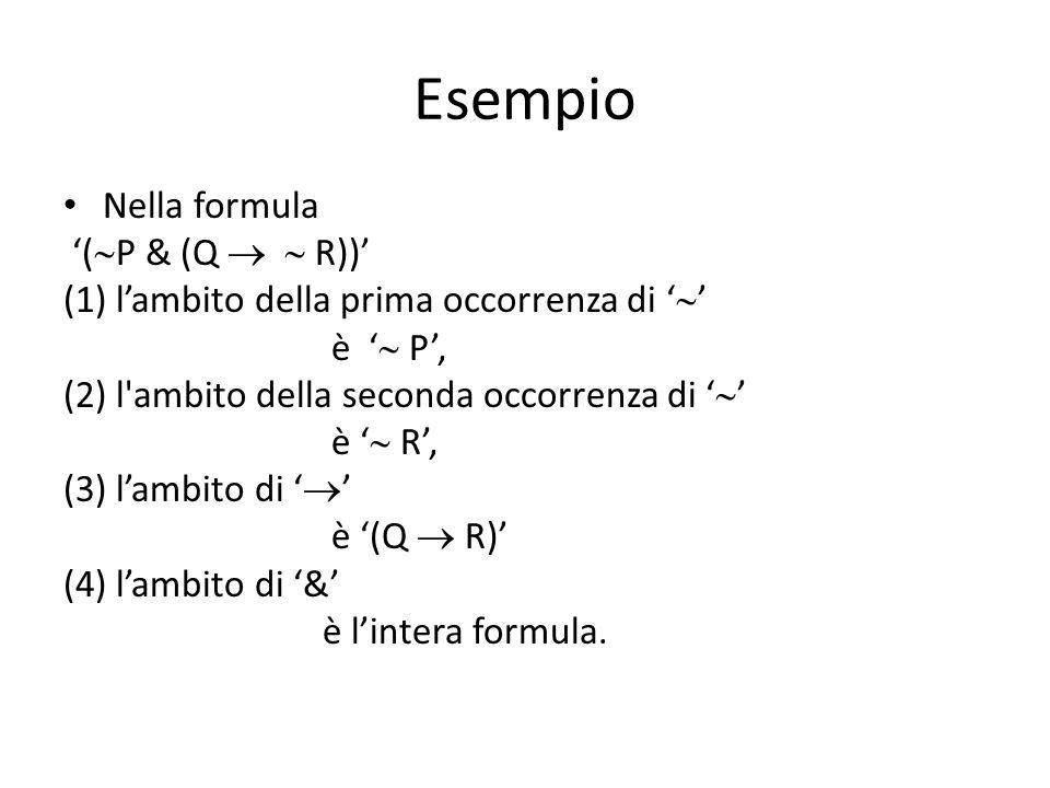 Esempio Nella formula '(  P & (Q   R))' (1) l'ambito della prima occorrenza di '  ' è '  P', (2) l ambito della seconda occorrenza di '  ' è '  R', (3) l'ambito di '  ' è '(Q  R)' (4) l'ambito di '&' è l'intera formula.