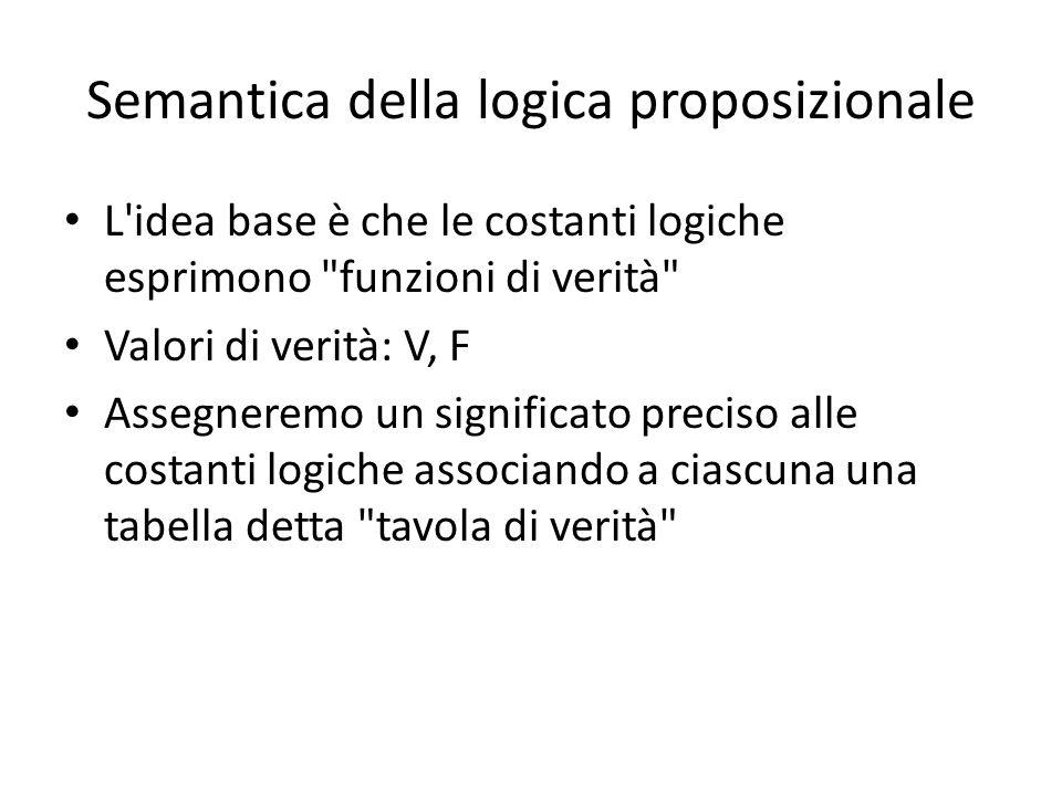 Semantica della logica proposizionale L idea base è che le costanti logiche esprimono funzioni di verità Valori di verità: V, F Assegneremo un significato preciso alle costanti logiche associando a ciascuna una tabella detta tavola di verità