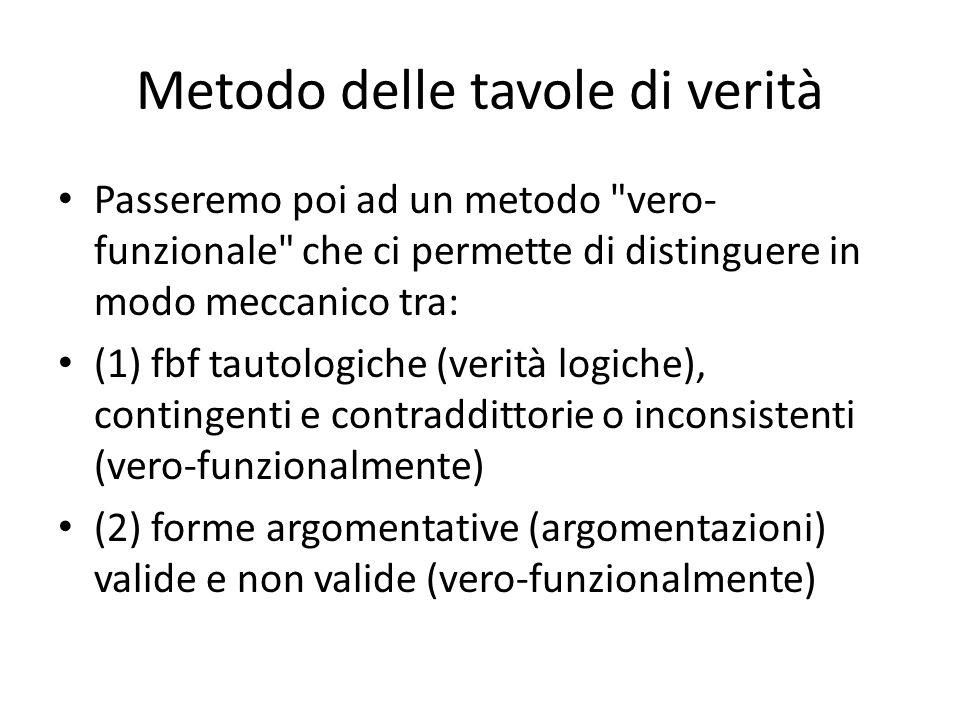 Metodo delle tavole di verità Passeremo poi ad un metodo vero- funzionale che ci permette di distinguere in modo meccanico tra: (1) fbf tautologiche (verità logiche), contingenti e contraddittorie o inconsistenti (vero-funzionalmente) (2) forme argomentative (argomentazioni) valide e non valide (vero-funzionalmente)