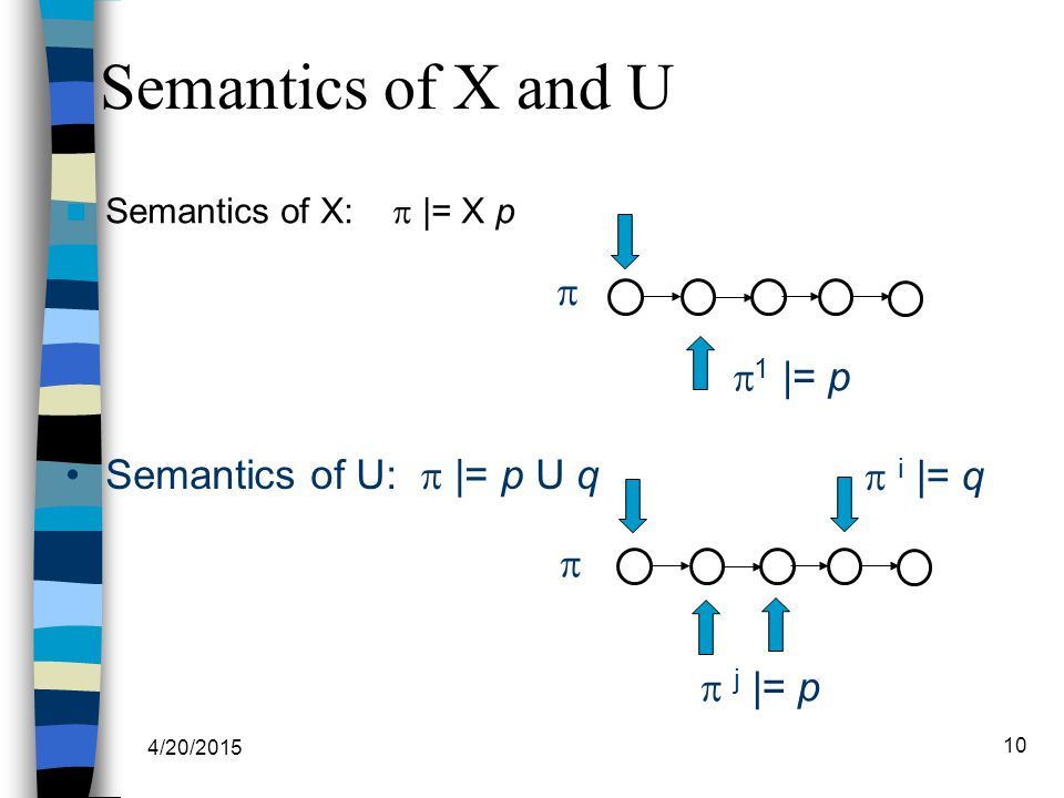 4/20/2015 10 Semantics of X and U Semantics of X:  |= X p Semantics of U:  |= p U q  1 |= p1 |= p  j |= p j |= p  i |= q i |= q 