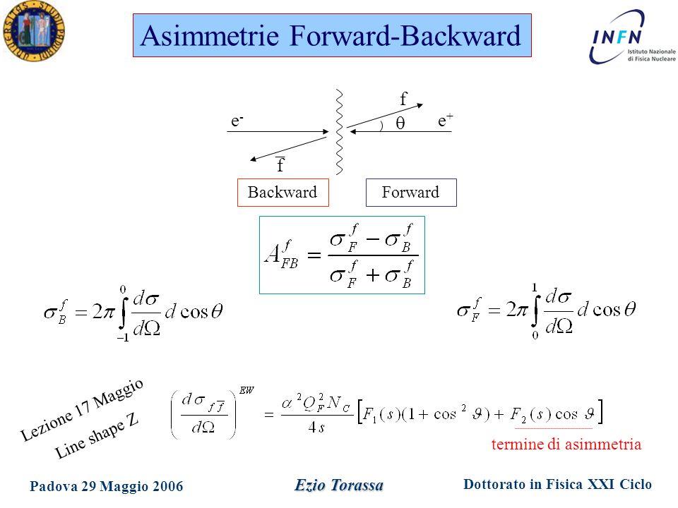 Dottorato in Fisica XXI Ciclo Padova 29 Maggio 2006 Ezio Torassa Asimmetrie Forward-Backward  ForwardBackward e+e+ e-e- f f _ termine di asimmetria L