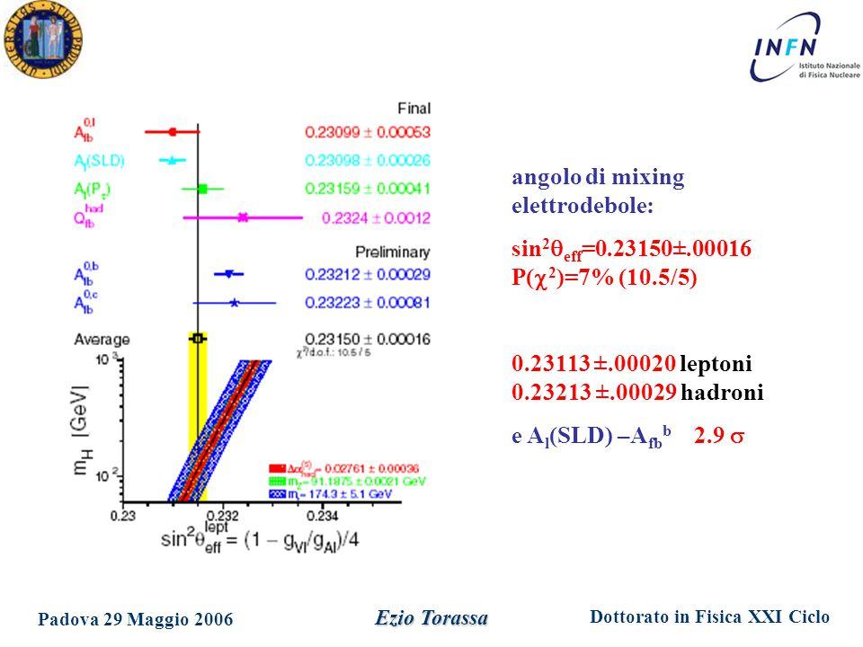 Dottorato in Fisica XXI Ciclo Padova 29 Maggio 2006 Ezio Torassa angolo di mixing elettrodebole: sin 2  eff =0.23150±.00016 P(  2 )=7% (10.5/5) 0.23