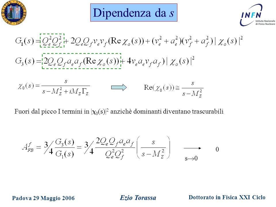 Dottorato in Fisica XXI Ciclo Padova 29 Maggio 2006 Ezio Torassa Dipendenza da s Fuori dal picco I termini in |  0 (s)| 2 anzichè dominanti diventano
