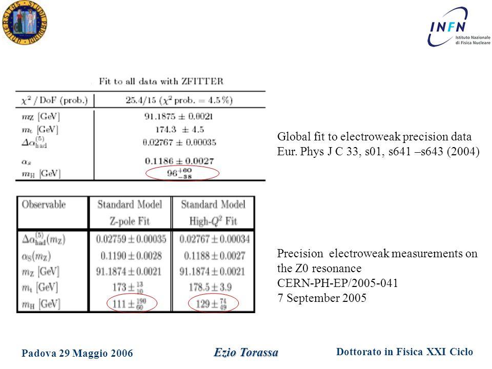 Dottorato in Fisica XXI Ciclo Padova 29 Maggio 2006 Ezio Torassa Global fit to electroweak precision data Eur. Phys J C 33, s01, s641 –s643 (2004) Pre