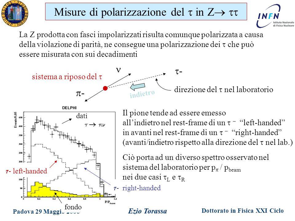 Dottorato in Fisica XXI Ciclo Padova 29 Maggio 2006 Ezio Torassa Misure di polarizzazione del  in Z    - left-handed  - right-handed dati fondo
