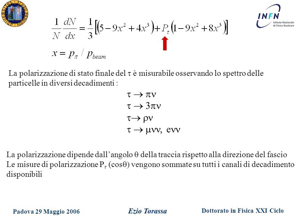Dottorato in Fisica XXI Ciclo Padova 29 Maggio 2006 Ezio Torassa La polarizzazione di stato finale del  è misurabile osservando lo spettro delle part