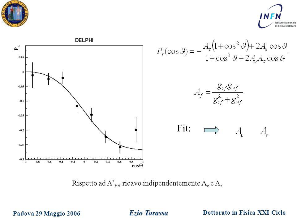 Dottorato in Fisica XXI Ciclo Padova 29 Maggio 2006 Ezio Torassa Fit: Rispetto ad A  FB ricavo indipendentemente A e e A 