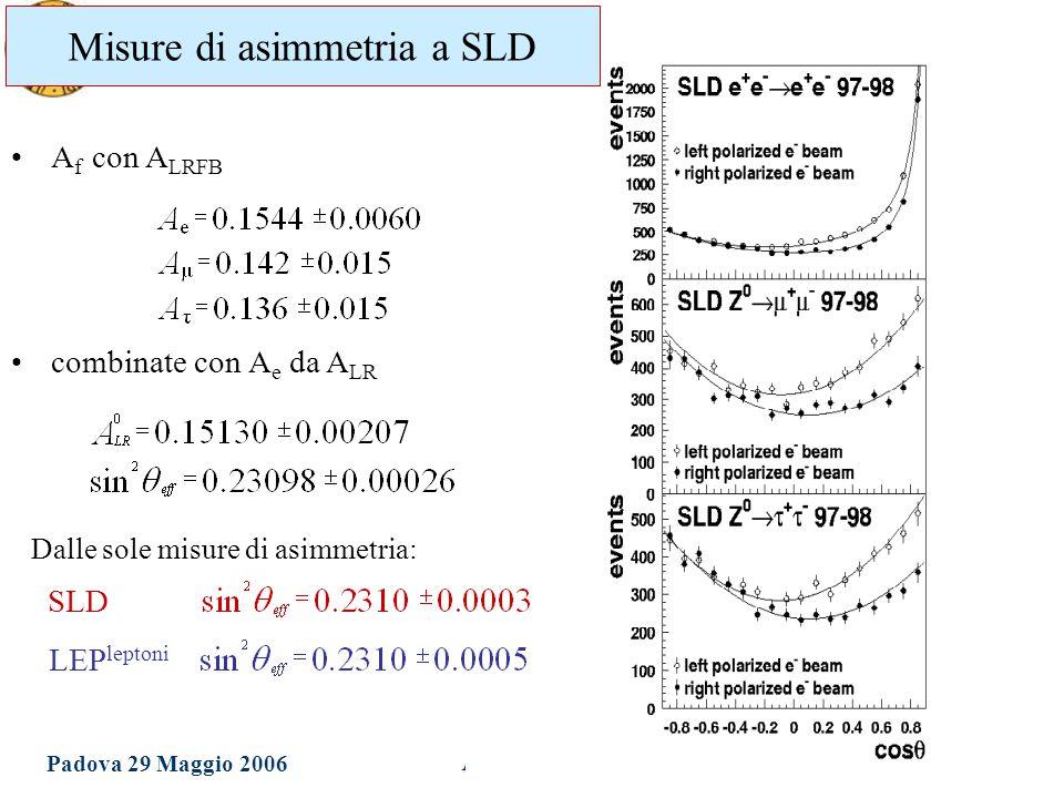 Dottorato in Fisica XXI Ciclo Padova 29 Maggio 2006 Ezio Torassa A f con A LRFB combinate con A e da A LR Misure di asimmetria a SLD SLD LEP leptoni D