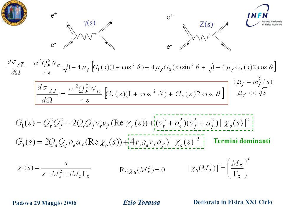 Dottorato in Fisica XXI Ciclo Padova 29 Maggio 2006 Ezio Torassa Dipendenza da s Fuori dal picco I termini in |  0 (s)| 2 anzichè dominanti diventano trascurabili s0s0 0