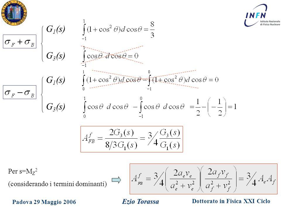 Dottorato in Fisica XXI Ciclo Padova 29 Maggio 2006 Ezio Torassa Il prodotto A e A f (dunque A FB ) è un termine moltiplicativo di cos 