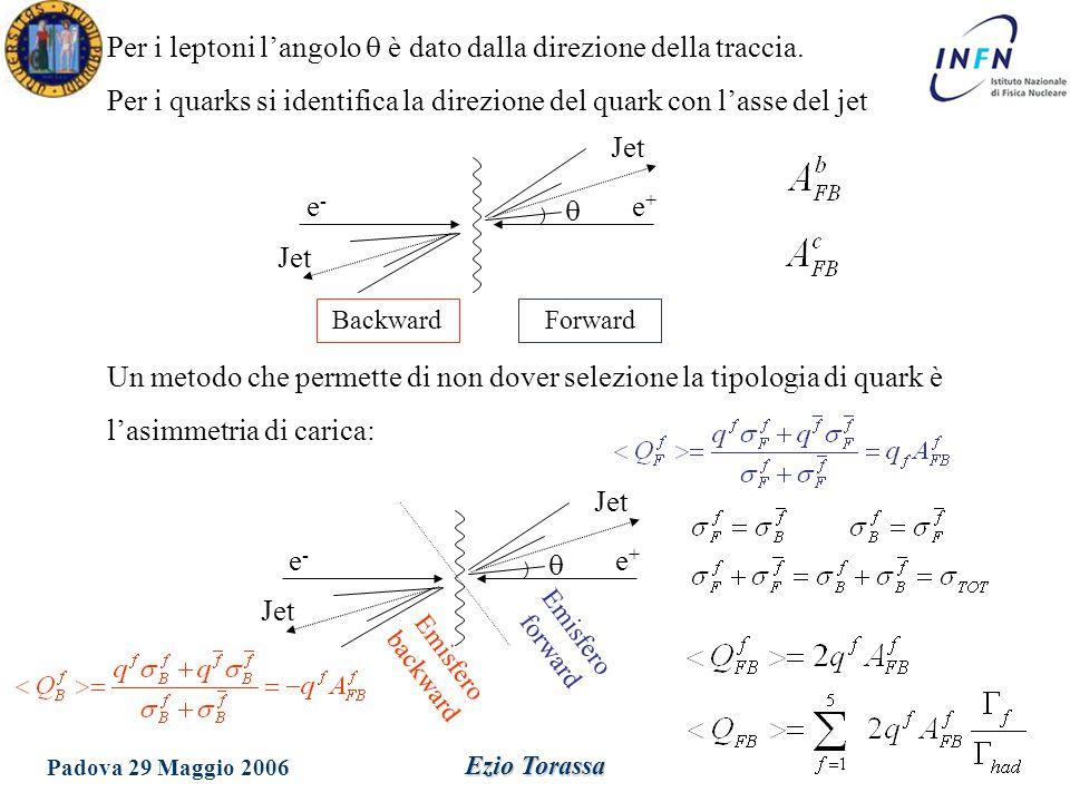 Dottorato in Fisica XXI Ciclo Padova 29 Maggio 2006 Ezio Torassa Per i leptoni l'angolo  è dato dalla direzione della traccia. Per i quarks si identi