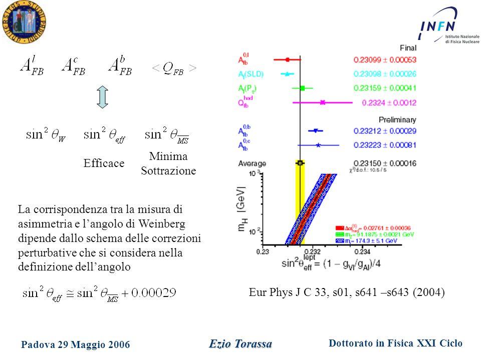 Dottorato in Fisica XXI Ciclo Padova 29 Maggio 2006 Ezio Torassa sin 2  eff W e correzioni perturbative Il modello QE W D ha 3 parametri (tralasciando le masse dei fermioni e dell'Higgs) Abbiamo indicato tali parametri con , sin  W e G F La scelta piu' opportuna è quella di utilizzare come parametri le grandezze misurabili con maggiore precisione:  determinato dal momento magnetico anomalo dell'elettrone e dall'effetto Hall quantistico 2)G F determinato dal tempo di vita del muone 3)M Z determinato dalla line shape della Z sin  W e M W diventano grandezze derivate che dipendono da m t e m H.