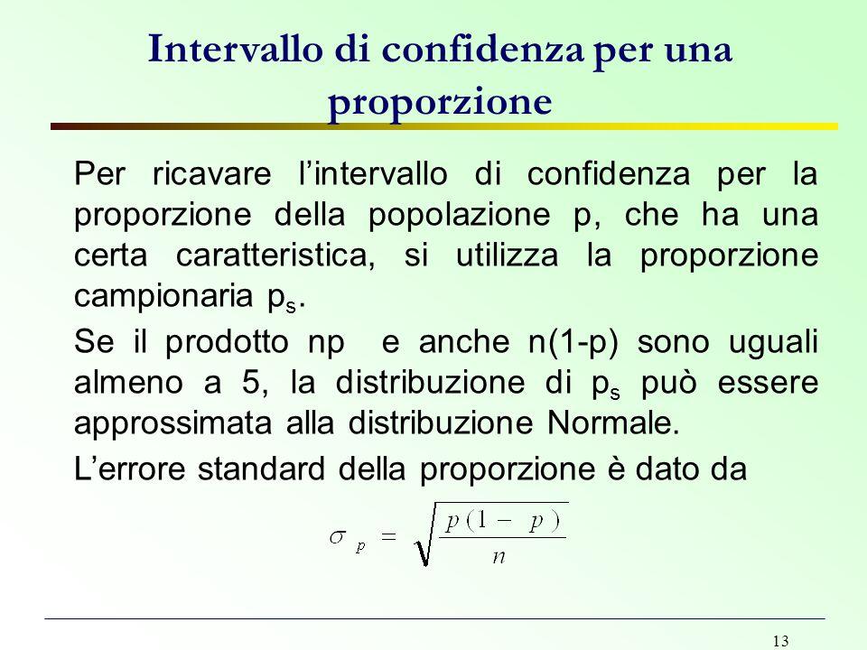 13 Intervallo di confidenza per una proporzione Per ricavare l'intervallo di confidenza per la proporzione della popolazione p, che ha una certa carat