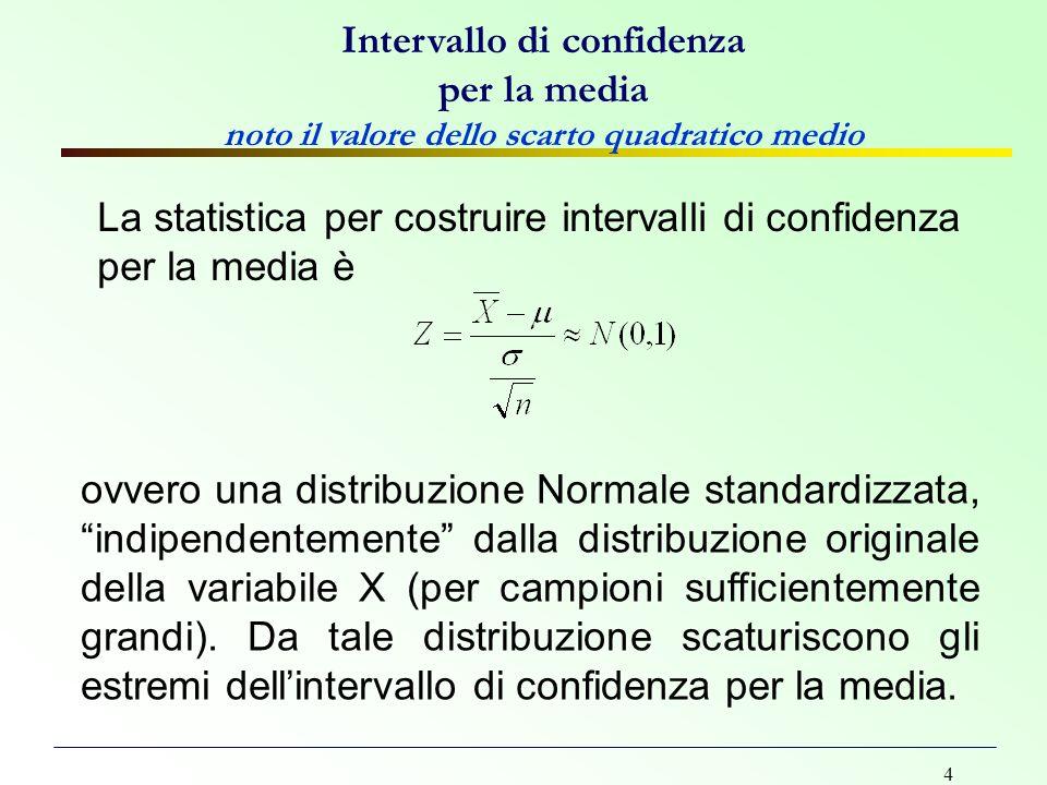 4 Intervallo di confidenza per la media noto il valore dello scarto quadratico medio La statistica per costruire intervalli di confidenza per la media