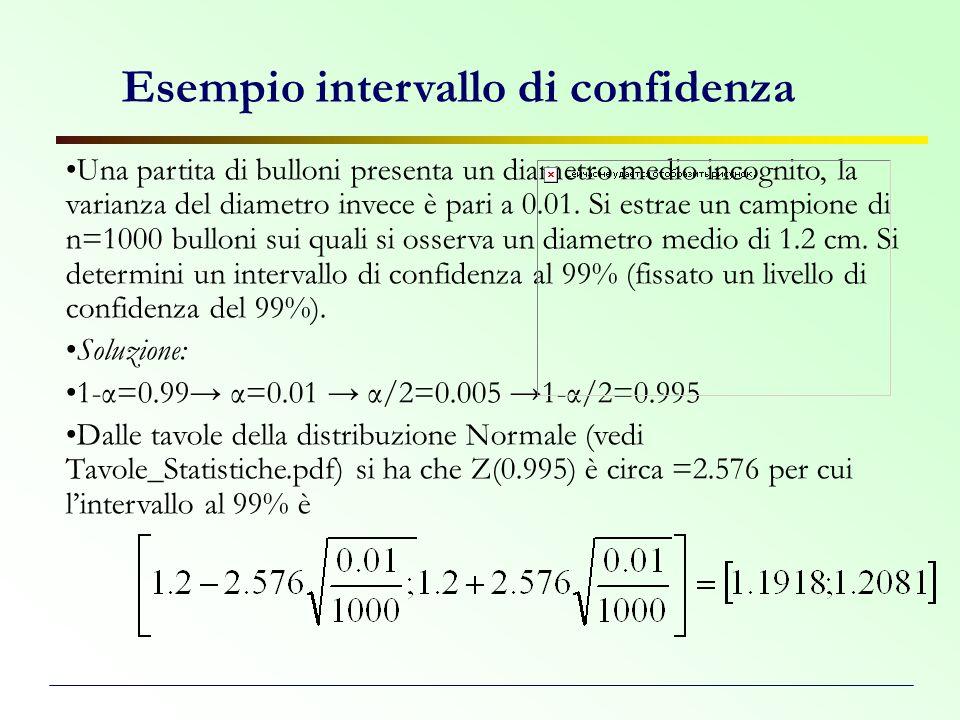 Esempio intervallo di confidenza Una partita di bulloni presenta un diametro medio incognito, la varianza del diametro invece è pari a 0.01. Si estrae