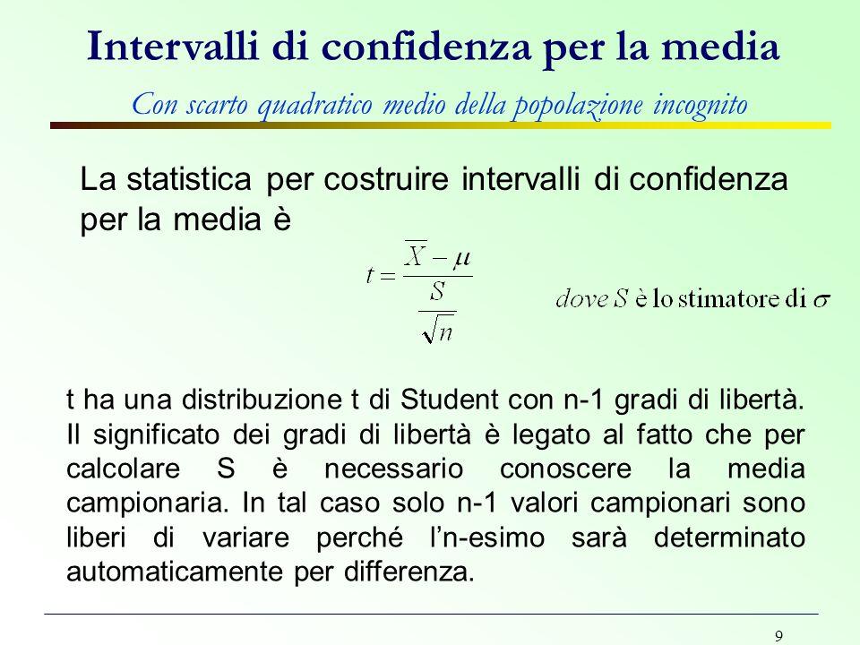 9 Intervalli di confidenza per la media Con scarto quadratico medio della popolazione incognito La statistica per costruire intervalli di confidenza p