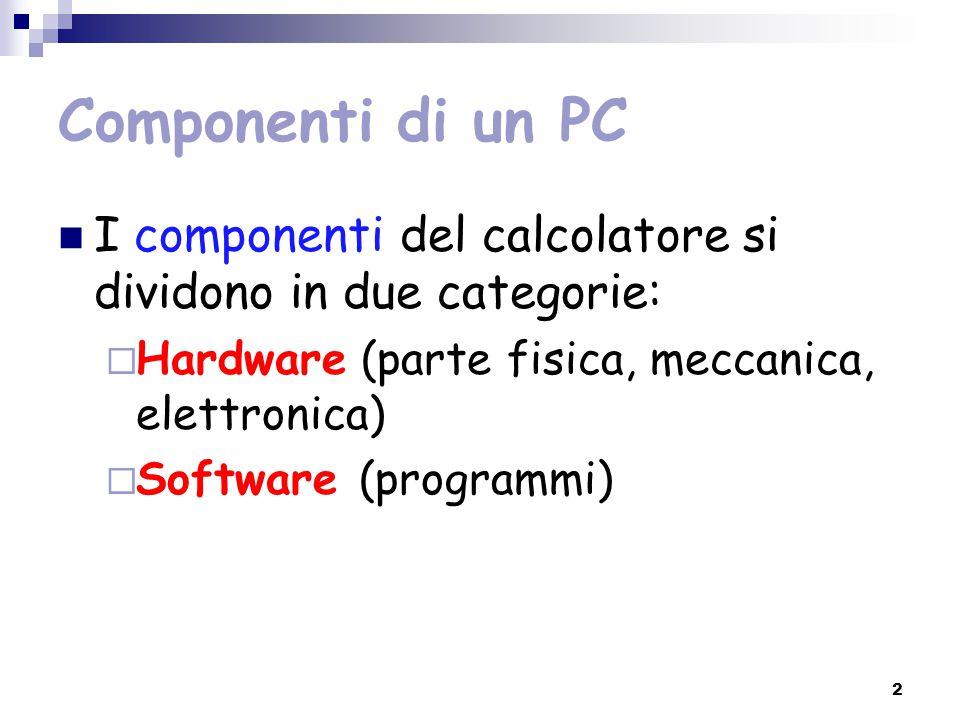 Componenti di un PC I componenti del calcolatore si dividono in due categorie:  Hardware (parte fisica, meccanica, elettronica)  Software (programmi