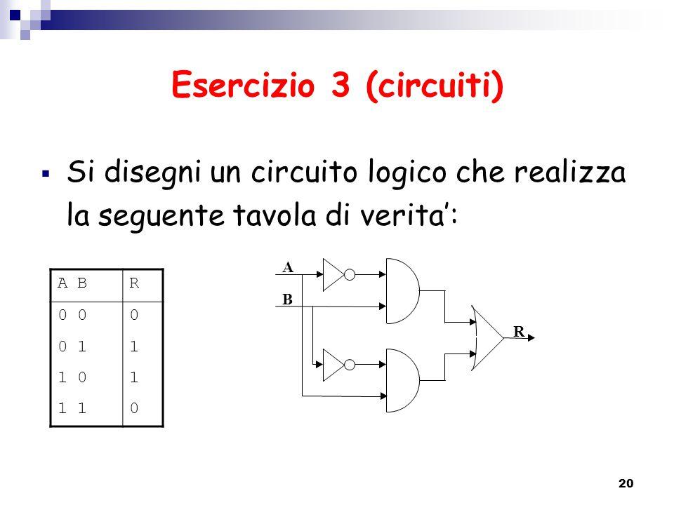 Esercizio 3 (circuiti)  Si disegni un circuito logico che realizza la seguente tavola di verita': 20 A BR 0 0 0 11 1 01 1 0 B A R