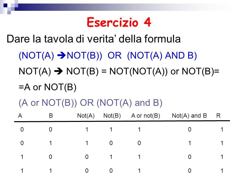 Dare la tavola di verita' della formula (NOT(A)  NOT(B)) OR (NOT(A) AND B) NOT(A)  NOT(B) = NOT(NOT(A)) or NOT(B)= =A or NOT(B) (A or NOT(B)) OR (NO