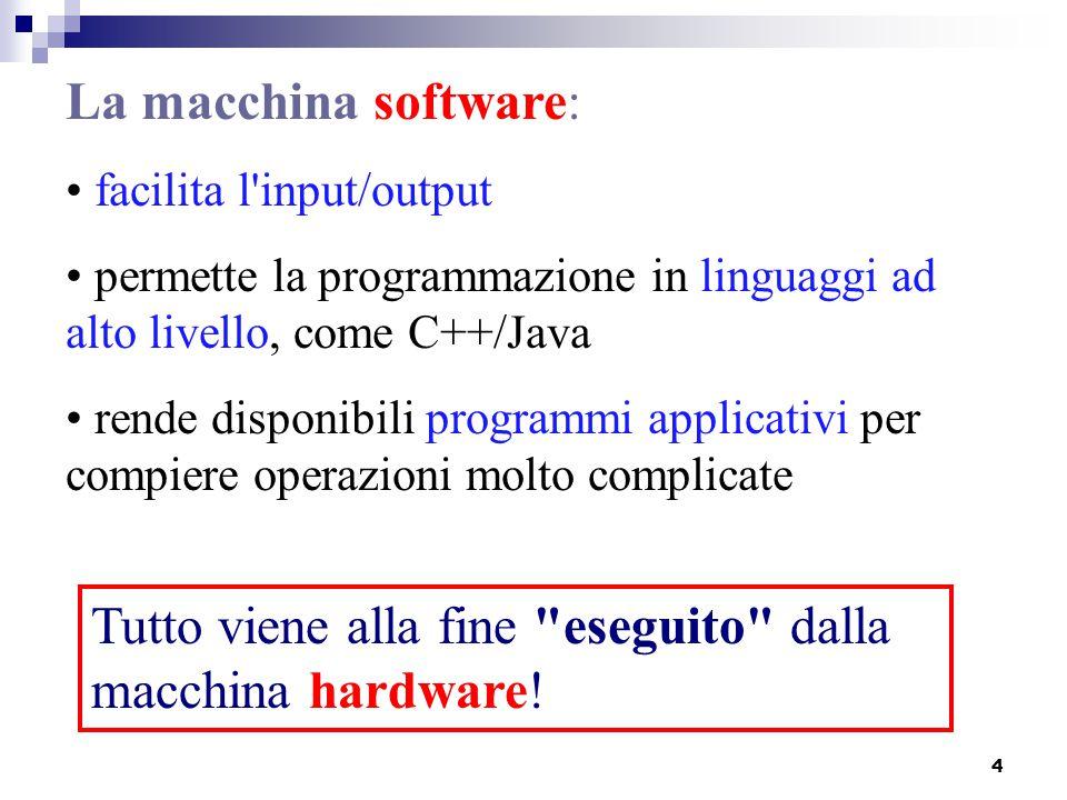 La macchina software: facilita l'input/output permette la programmazione in linguaggi ad alto livello, come C++/Java rende disponibili programmi appli