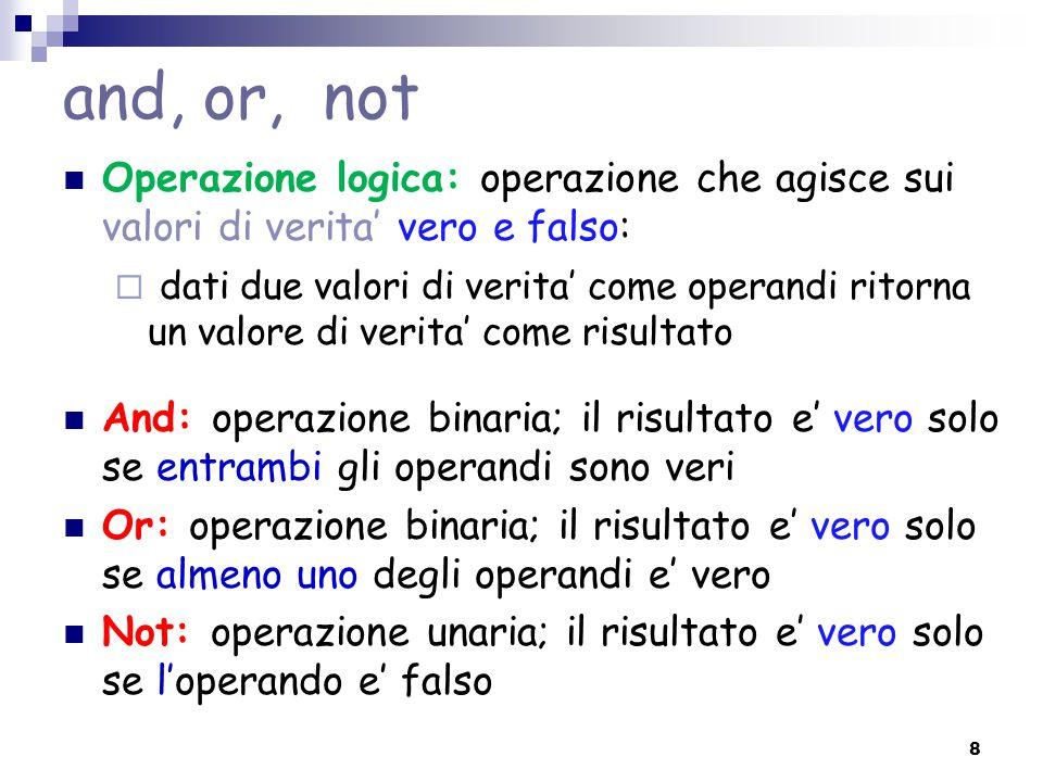 and, or, not Operazione logica: operazione che agisce sui valori di verita' vero e falso:  dati due valori di verita' come operandi ritorna un valore